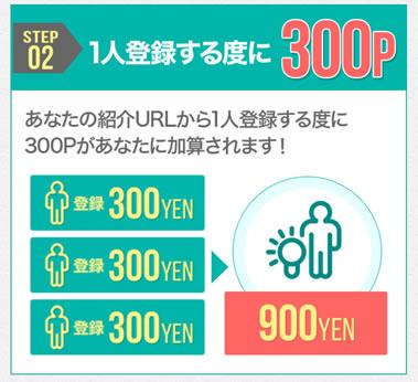 モッピー 友達紹介制度