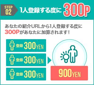 モッピー 友達紹介の報酬300円
