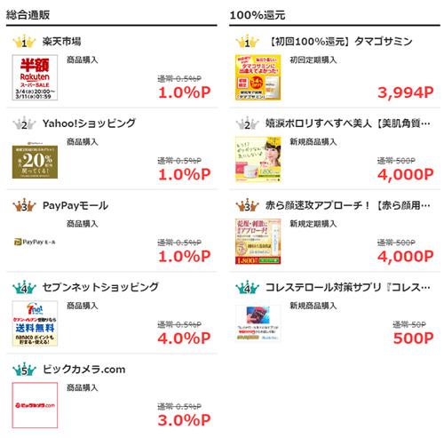 モッピー ショッピング お買い物できるサイト一覧