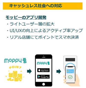 2020年モッピーアプリがリリース予定