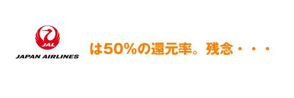 げん玉 JALマイル還元率50%