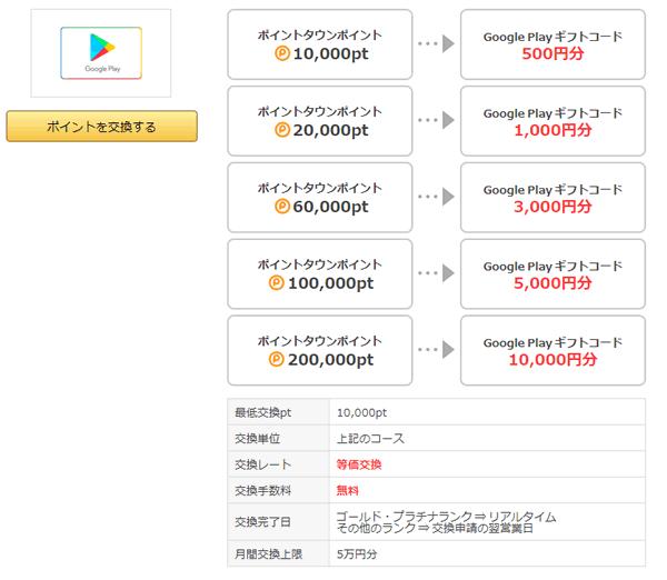 ポイントタウン Google Play ギフトコードに交換