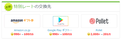 ECナビ PeX アマゾンギフト、GooglePlayギフト、ポレットはお得に交換ができる